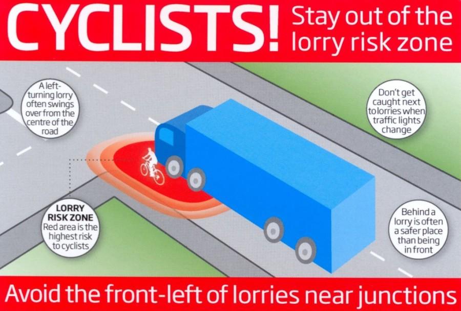 Lorry-Danger