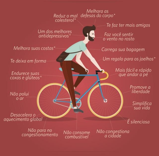 porquê na bicicleta
