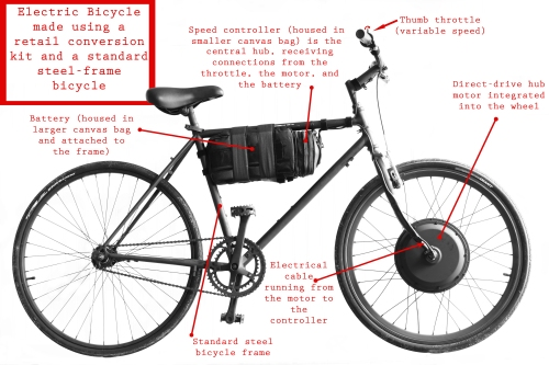 Electric Bicycle Diagram;  fonte: en.wikipedia.org